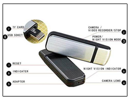 Spy Secret USB Camera