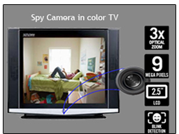Spy Camera In Color TV